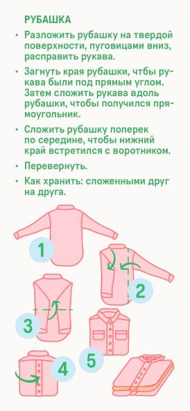 Схема – как правильно складывать рубашку