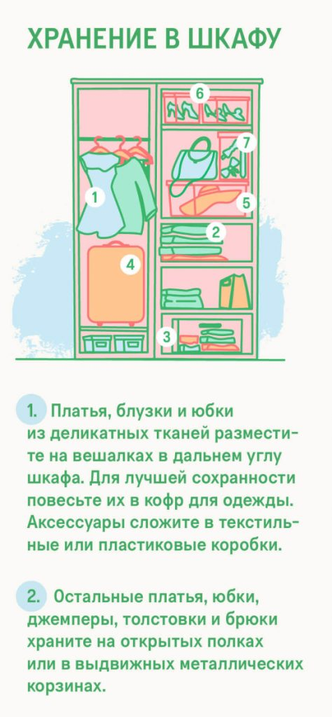 Хранение вещей в шкафу