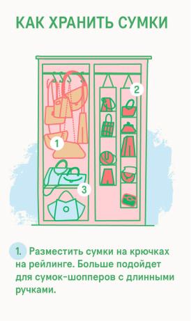 Схема хранения сумок в шкафу