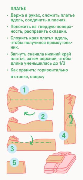 Схема – как правильно складывать платье