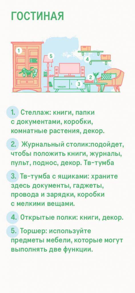 Организация хранения вещей в гостиной