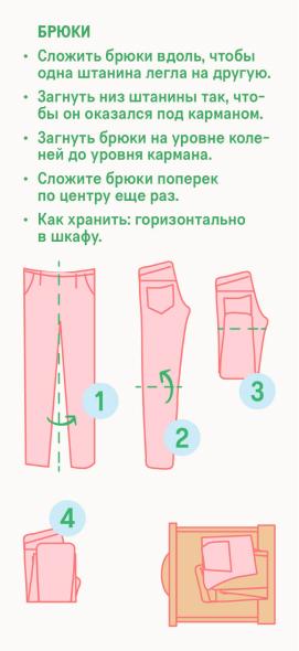 Схема – как правильно складывать брюки