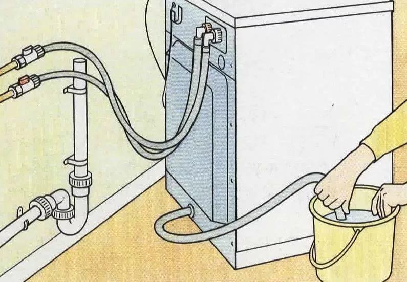 Отсоединение сливного шланга и слив воды