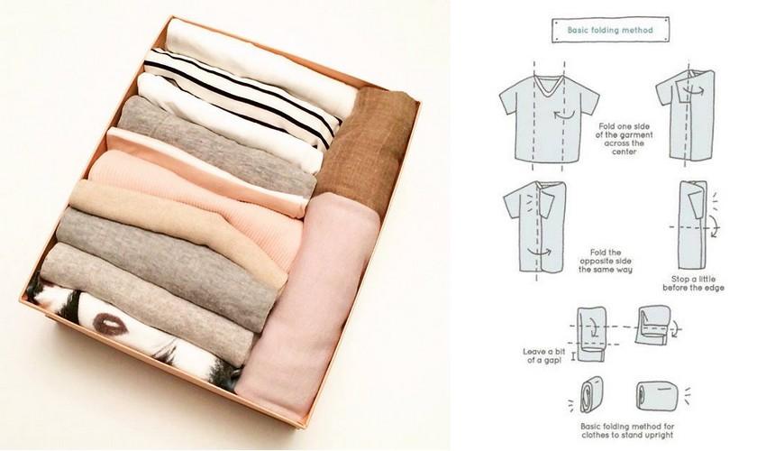 Схема того, как складывать топы, рубашки, свитера и толстовки